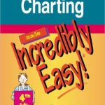 Charting Made Incredibly Easy! Edition 4